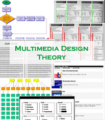 Multimedia Design Theory